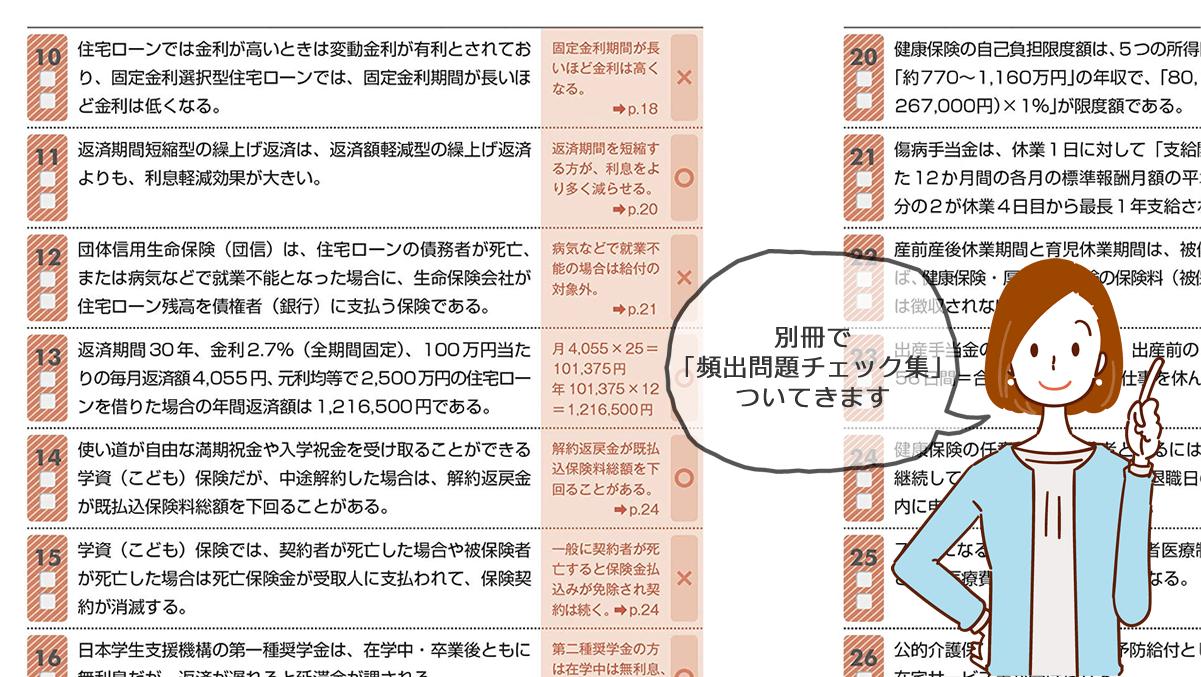 ナツメ社『史上最強のFP2級AFPテキスト』の別冊