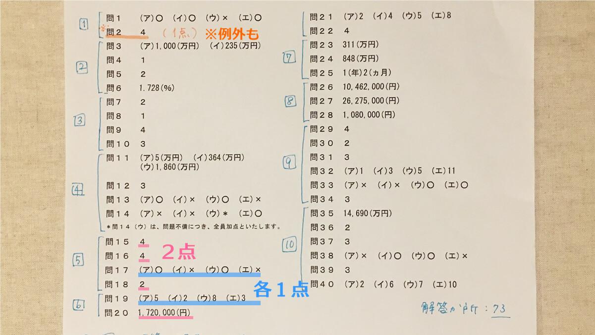 FP2級 日本FP協会 実技 配点