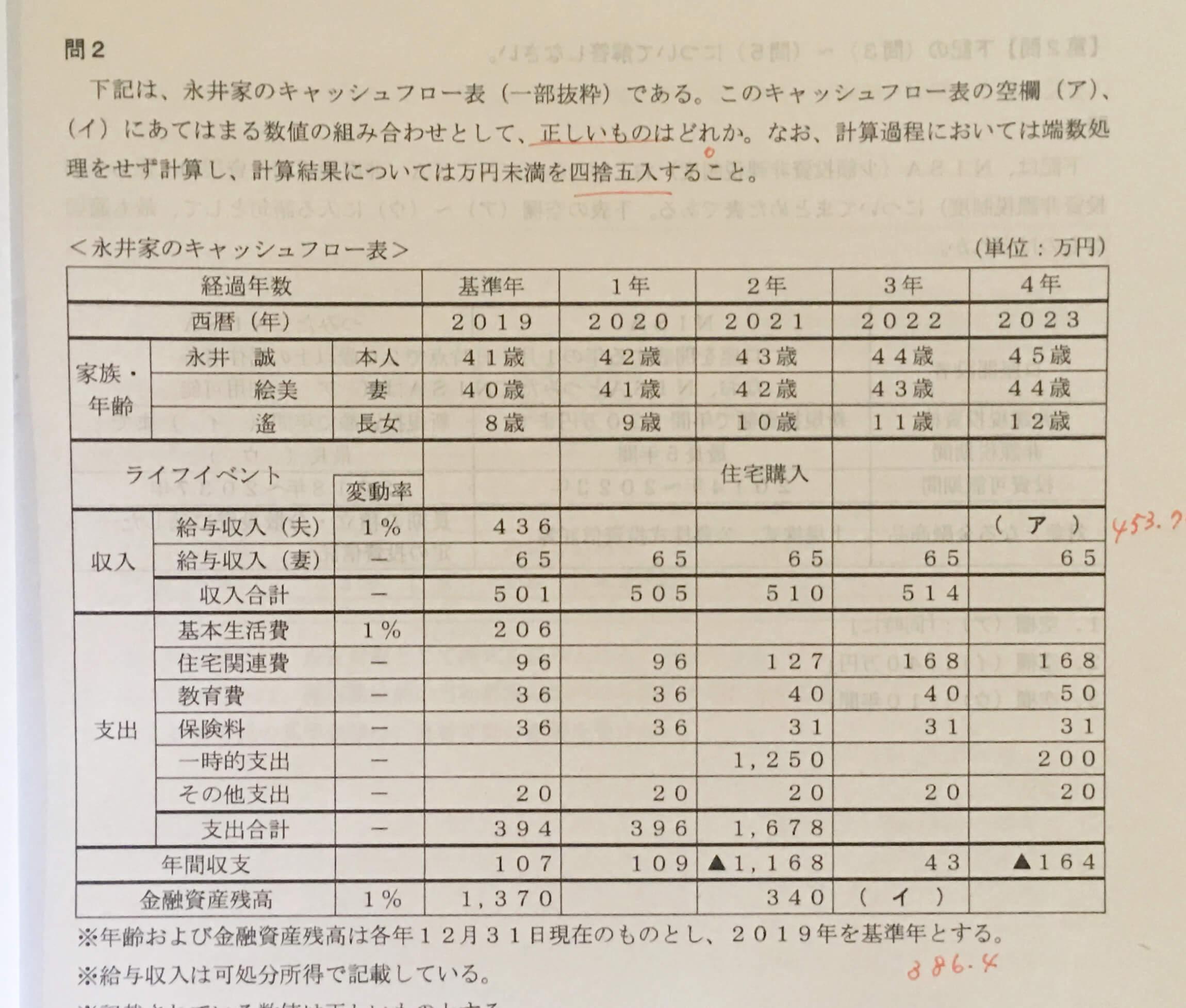 FP3級 実技・日本FP協会 キャッシュフロー表
