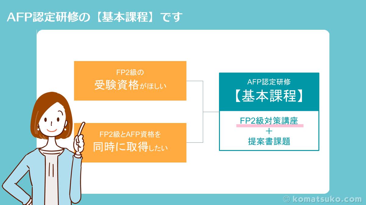 AFP認定研修の基本課程