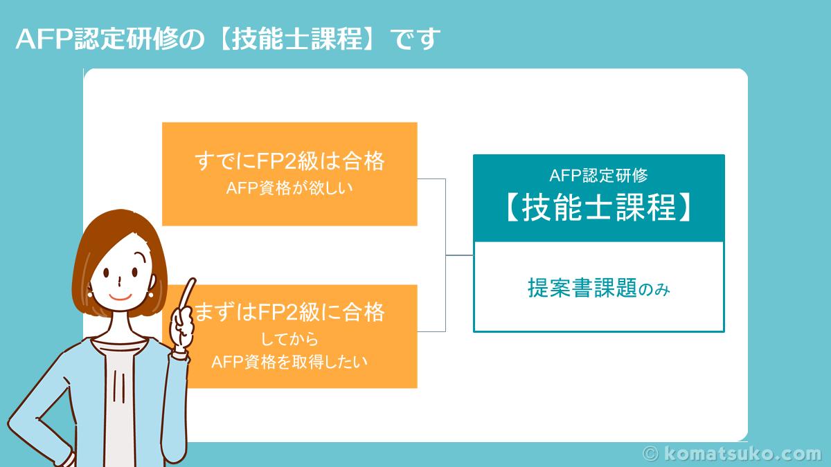 AFP認定研修の技能士課程