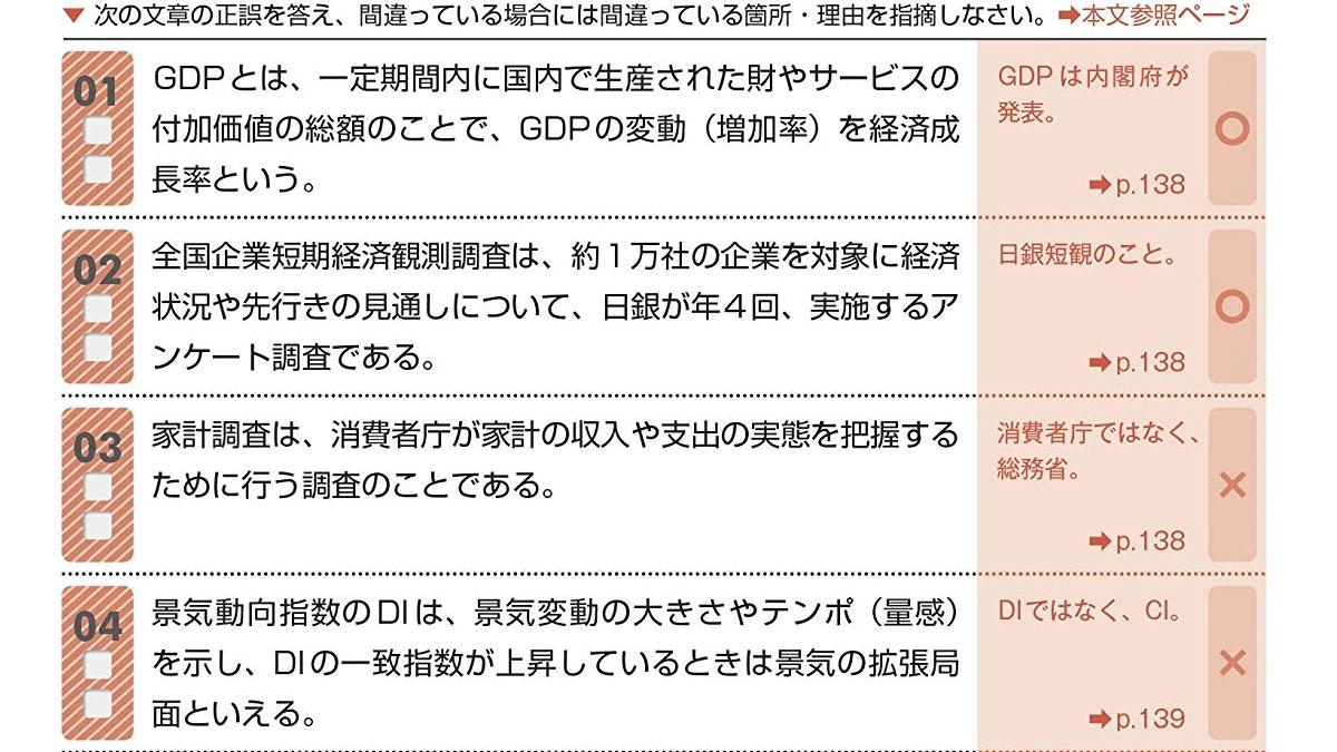 ナツメ社『史上最強のFP3級テキスト』の別冊