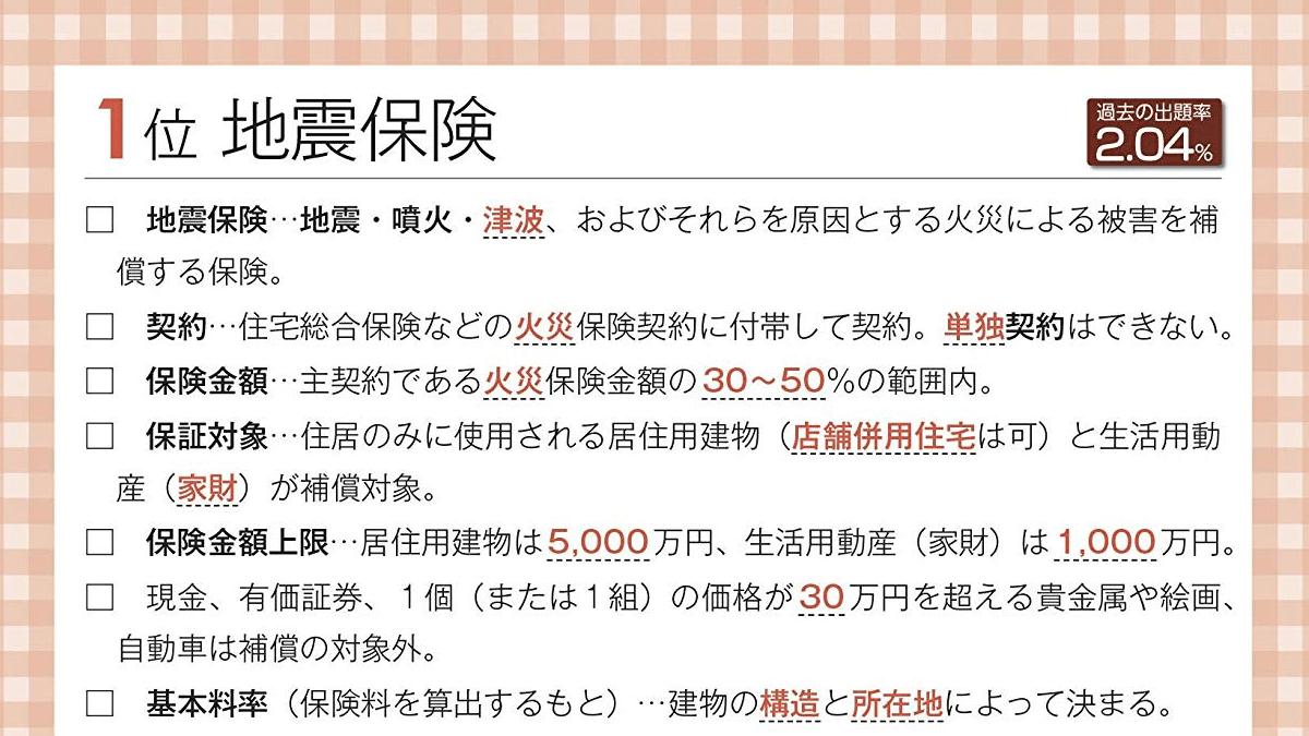 ナツメ社『史上最強のFP3級問題集』別冊